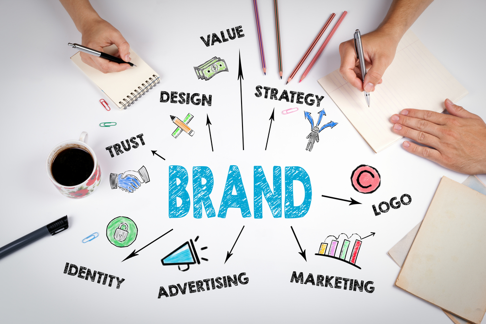 Game-Changing-Power-of-Brand-Strategy