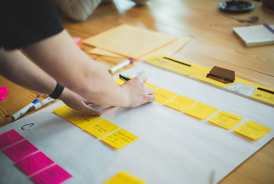 Brand Strategy: Everything You Need to Know