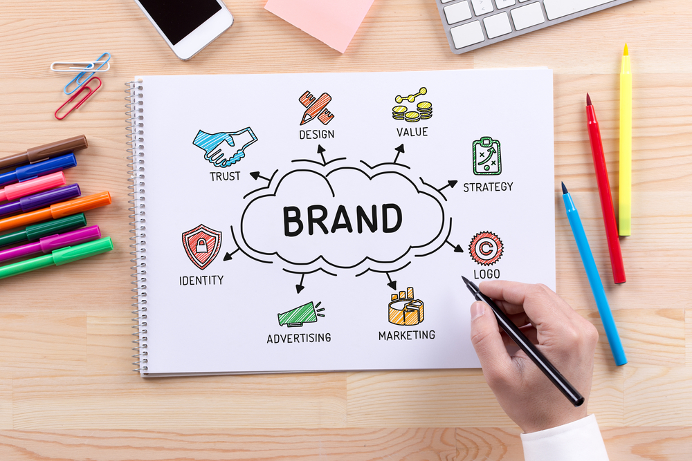 How to Create a Brand Guide?