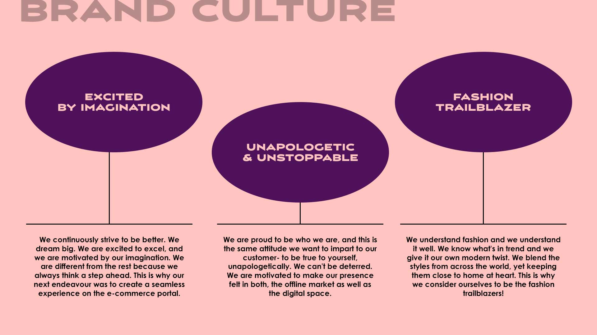 The Fashion Net Brand Culture